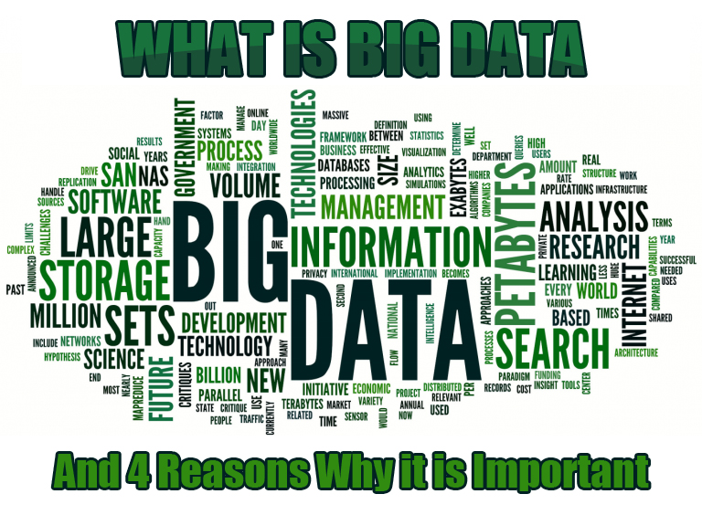 What is Big Data and 4 Reasons Why it is so Important